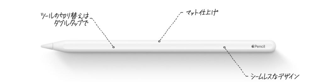 iPad Pro 第3世代 Apple Pencil 第2世代