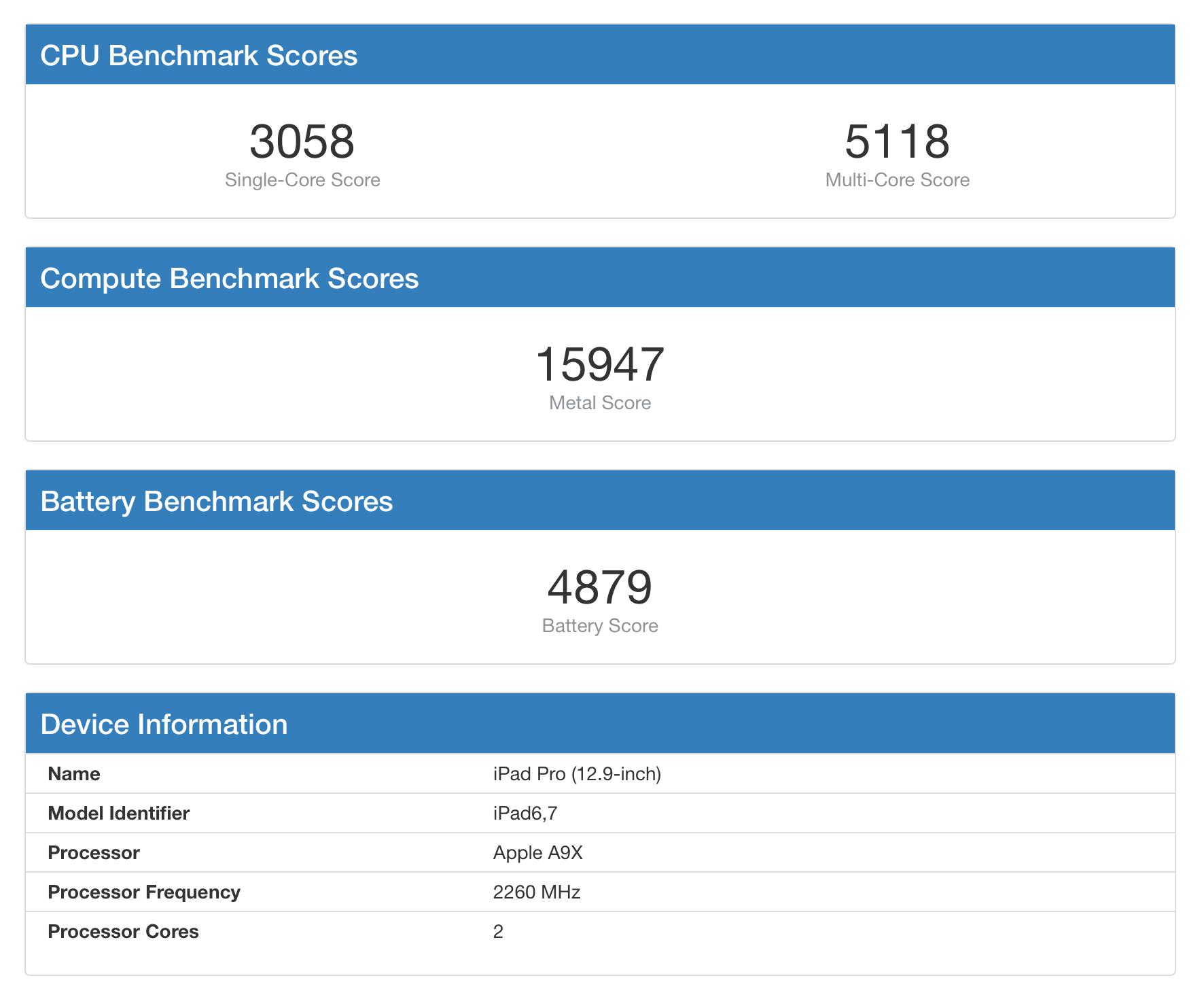 iPad Proベンチマーク3