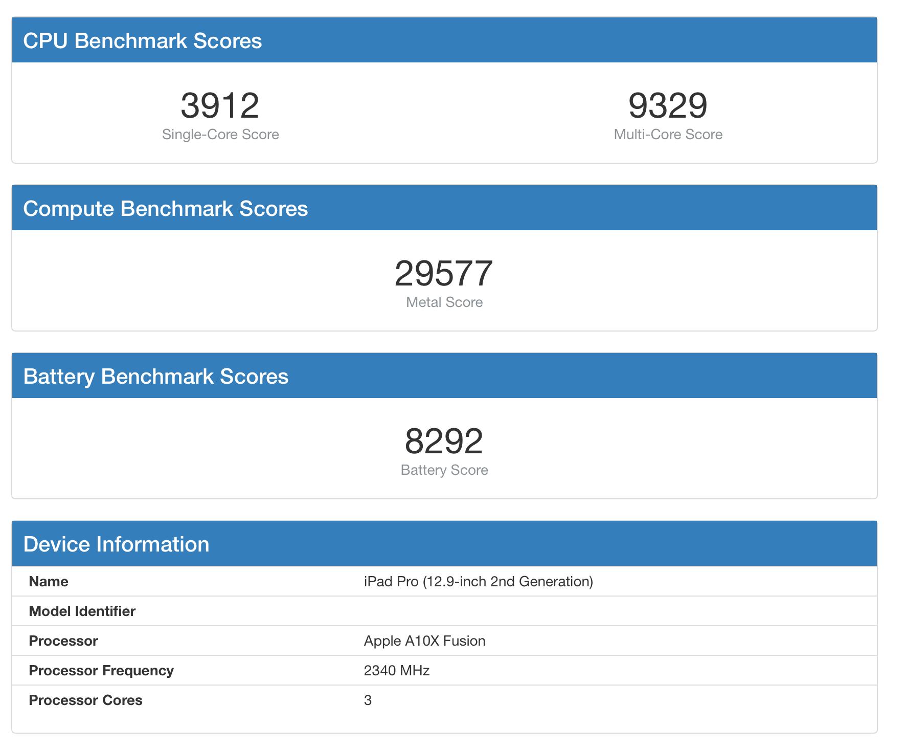 iPad Proベンチマーク2